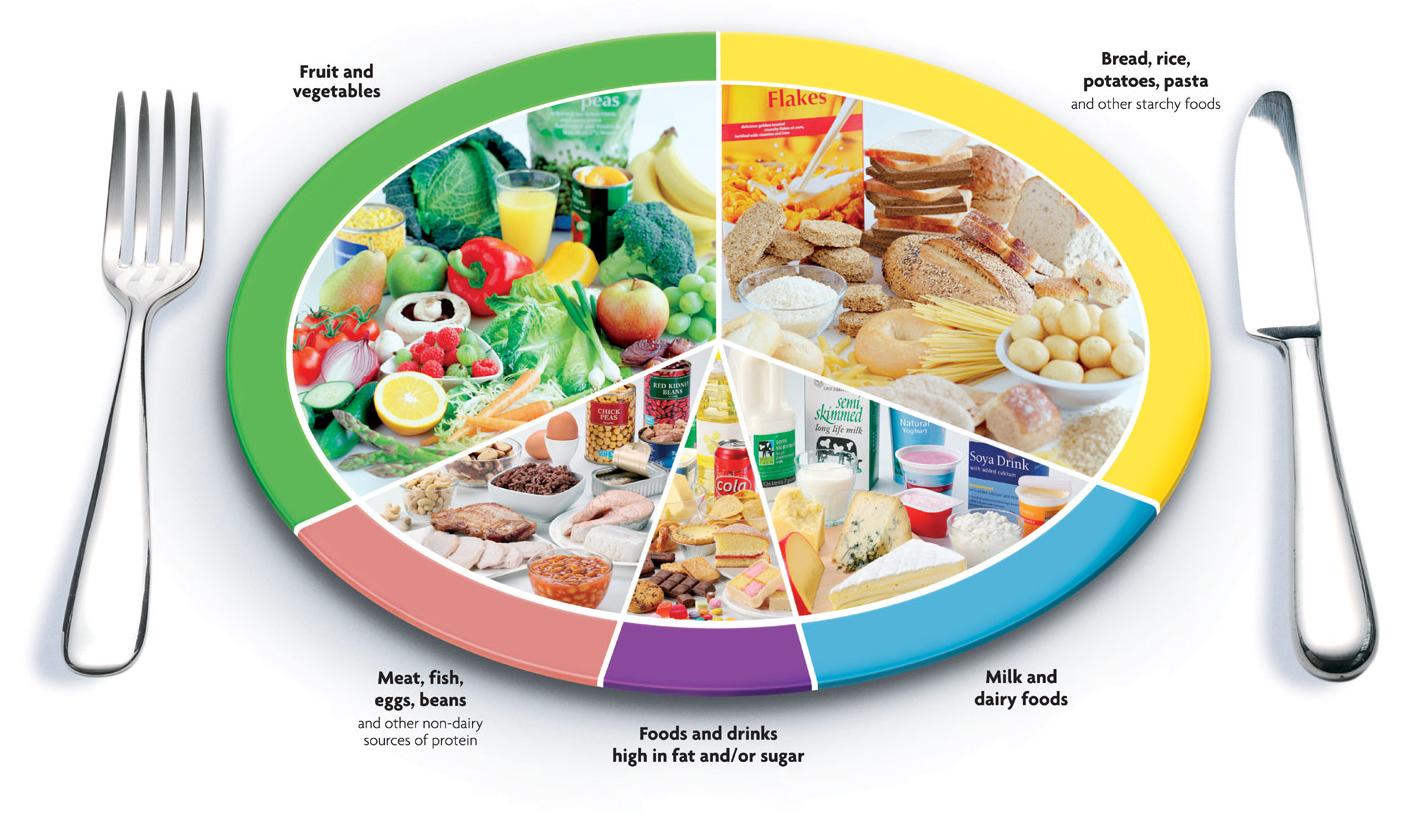 chế độ dinh dưỡng giúp phòng ngừa các bệnh tim mạch ở người già